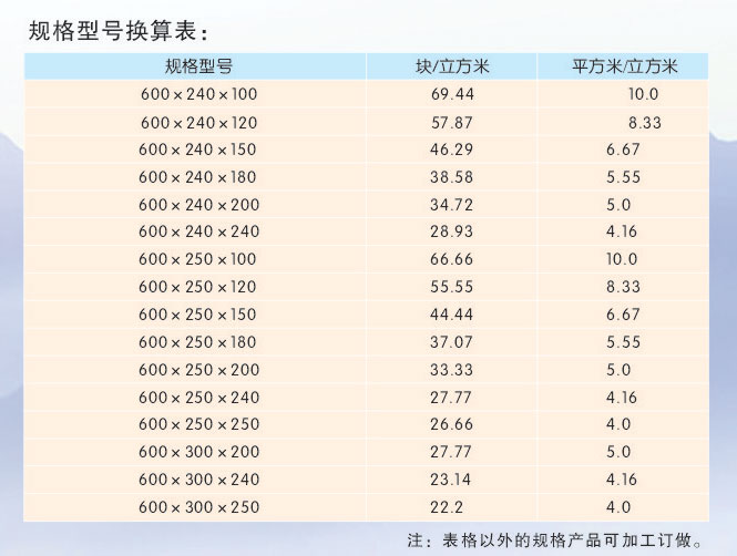 雷竞技app官网雷竞技app下载混凝土雷竞技竞猜公司